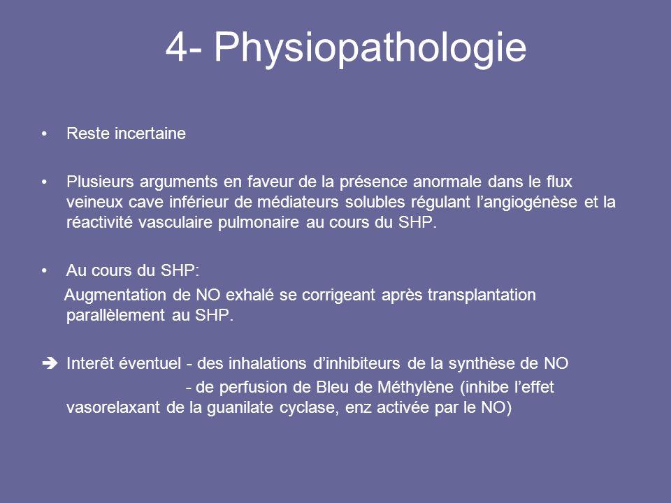 4- Physiopathologie Reste incertaine Plusieurs arguments en faveur de la présence anormale dans le flux veineux cave inférieur de médiateurs solubles