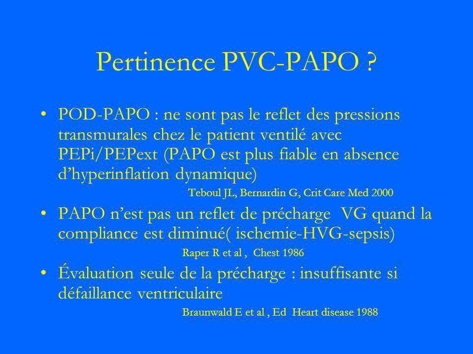 Pertinence PVC-PAPO ? POD-PAPO : ne sont pas le reflet des pressions transmurales chez le patient ventilé avec PEPi/PEPext (PAPO est plus fiable en ab