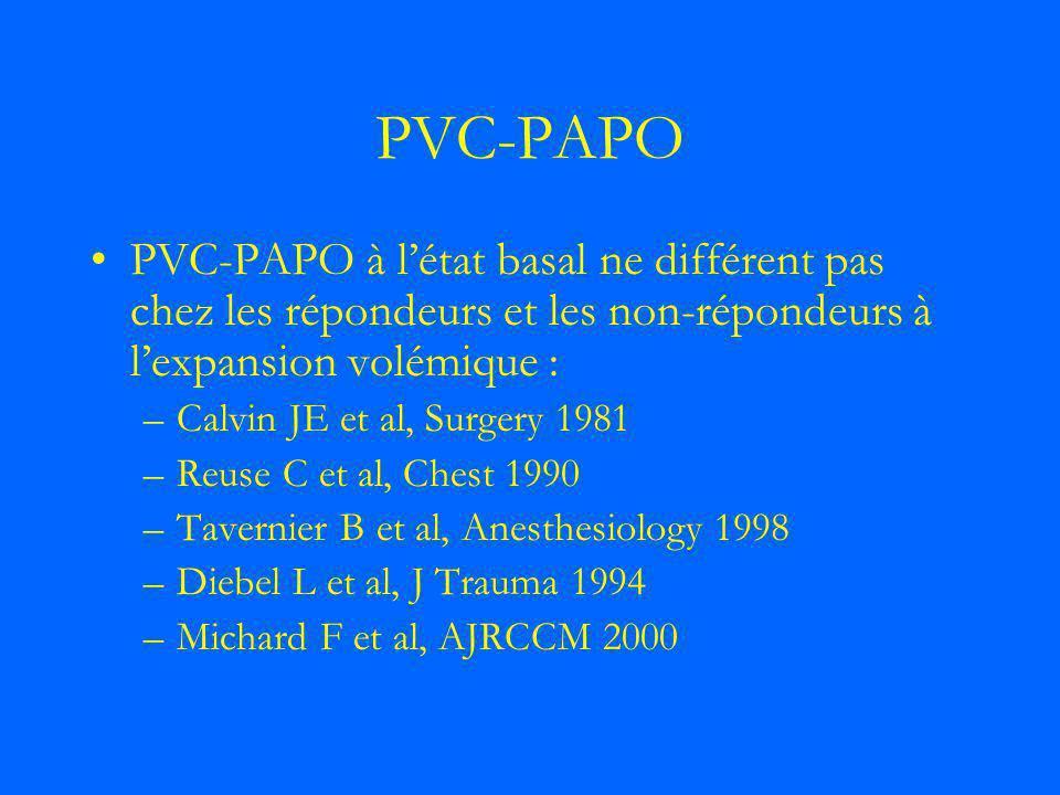 PVC-PAPO PVC-PAPO à létat basal ne différent pas chez les répondeurs et les non-répondeurs à lexpansion volémique : –Calvin JE et al, Surgery 1981 –Re