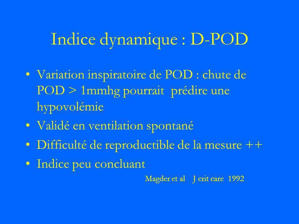 Indice dynamique : D-POD Variation inspiratoire de POD : chute de POD > 1mmhg pourrait prédire une hypovolémie Validé en ventilation spontané Difficul