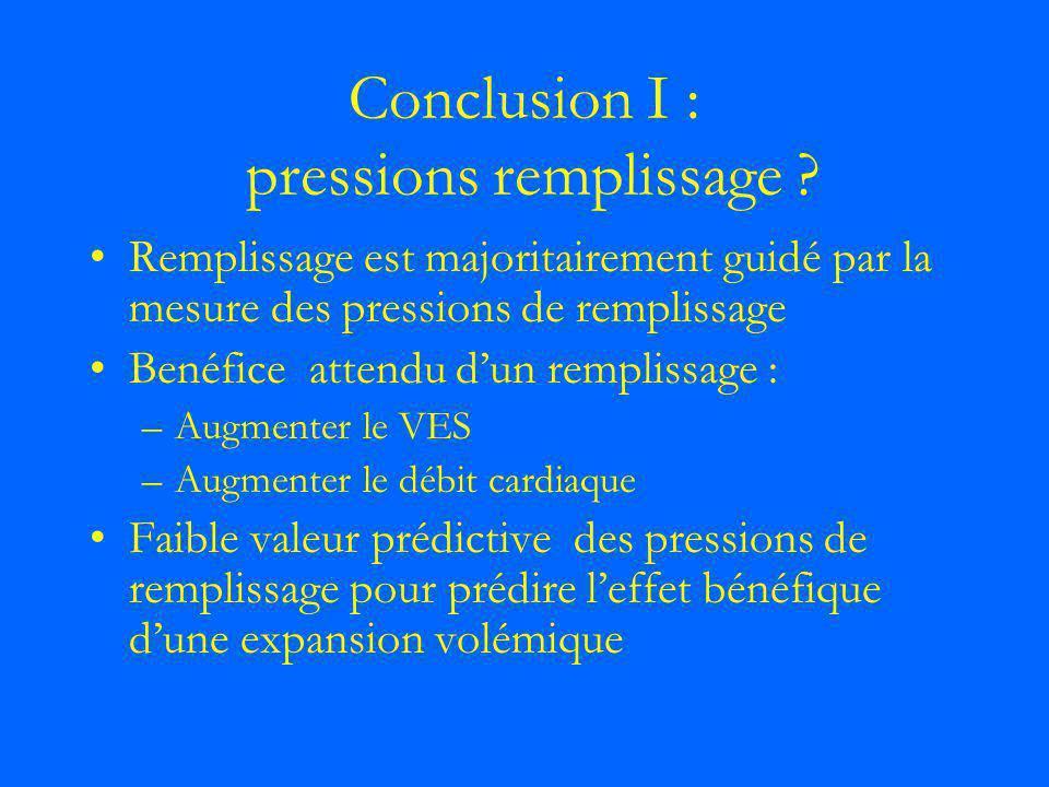 Conclusion I : pressions remplissage ? Remplissage est majoritairement guidé par la mesure des pressions de remplissage Benéfice attendu dun remplissa