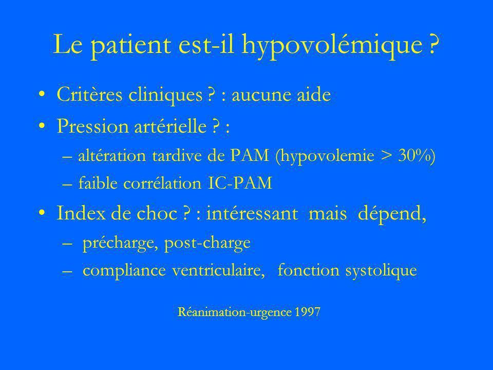 Le patient est-il hypovolémique ? Critères cliniques ? : aucune aide Pression artérielle ? : –altération tardive de PAM (hypovolemie > 30%) –faible co