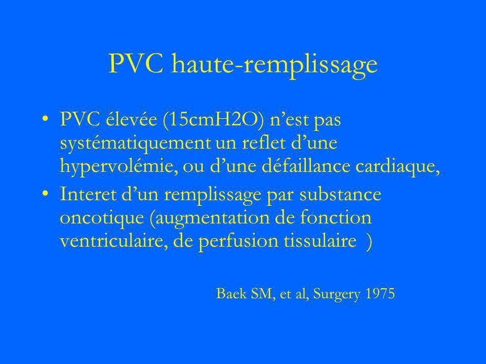PVC haute-remplissage PVC élevée (15cmH2O) nest pas systématiquement un reflet dune hypervolémie, ou dune défaillance cardiaque, Interet dun remplissa