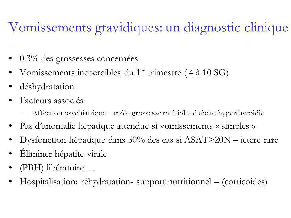 Cholestase intrahépatique gravidique: un substratum génétique 1/1000 à 1/10000 grossesses 2 ème moitié de la grossesse Mutation gène MDR3 15% des cas Forme hétérozygote Transport phospholipides Perte fonction et élévation de acides biliaires 10 mutations identifiées