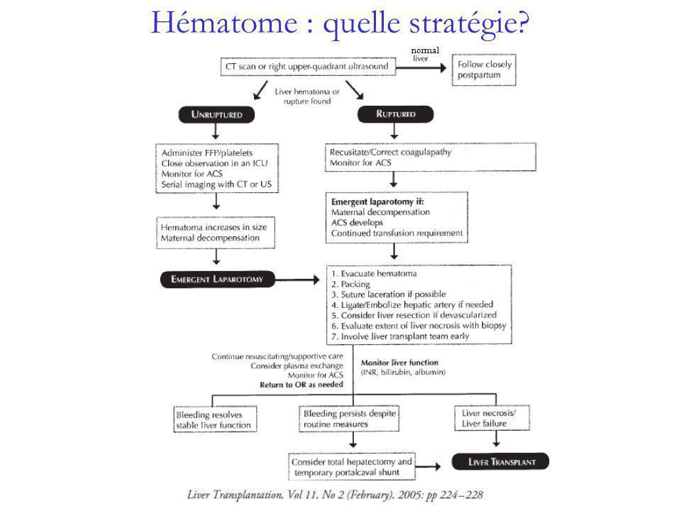 Stéatose aigue gravidique : cytopathie mitochondriale 1/7000 grossesses Anomalie de la -oxydation Déficit en LCHADMutation G1528C Accumulation de métabolites hépatotoxiques chez la mère Association fréquente avec HELLP Présentation clinique variable – T3 Hypoglycémie-hyperlactatémie- ammoniémie – CIVD – encéphalopathie 79%césarienne mortalité materno-foetale jusquà 20% Aggravation post-partum