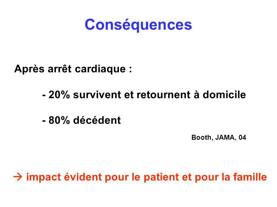 Conséquences Coma post-anoxique aux US : - 1 vie = 1million de dollars + le coût d1lit réa / an - coût total : 7 milliards dollards / an impact économique