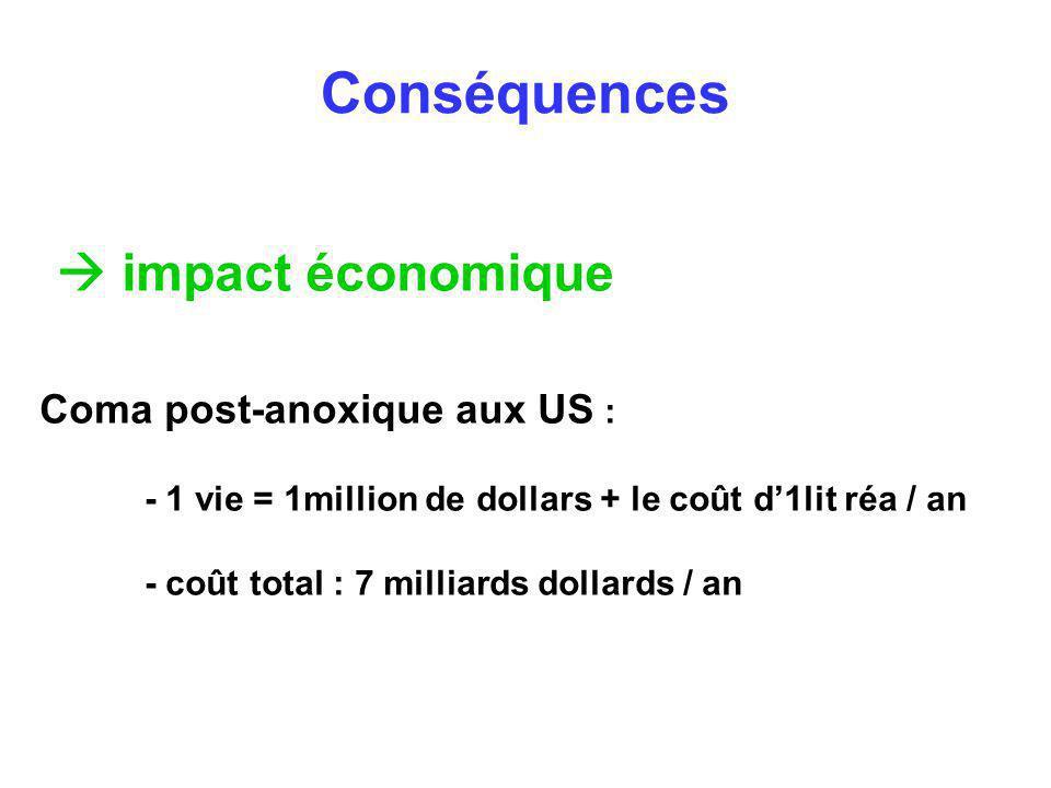 Conséquences impact sur les soignants www.srlf.org