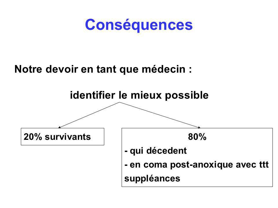 Plan - Coma post-anoxique.conséquences.