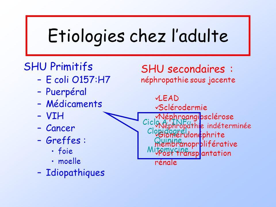 Etiologies chez ladulte SHU Primitifs –E coli O157:H7 –Puerpéral –Médicaments –VIH –Cancer –Greffes : foie moelle –Idiopathiques SHU secondaires : nép