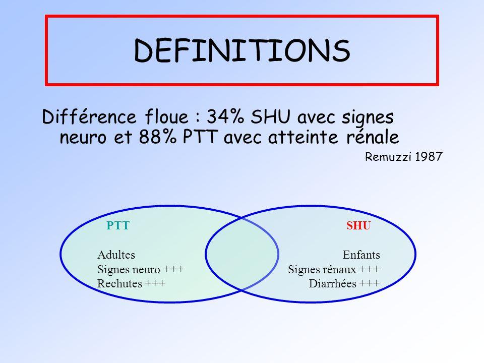 DEFINITIONS Différence floue : 34% SHU avec signes neuro et 88% PTT avec atteinte rénale Remuzzi 1987 PTT Adultes Signes neuro +++ Rechutes +++ SHU En