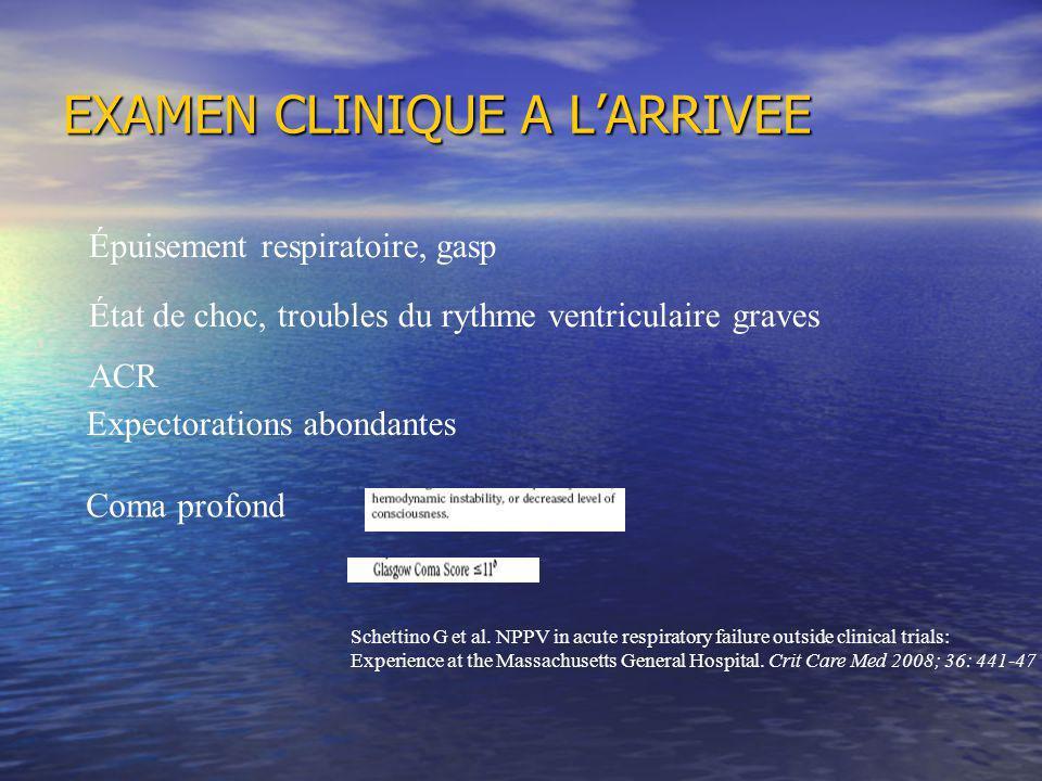 EXAMEN CLINIQUE A LARRIVEE Coma profond Épuisement respiratoire, gasp État de choc, troubles du rythme ventriculaire graves ACR Schettino G et al.