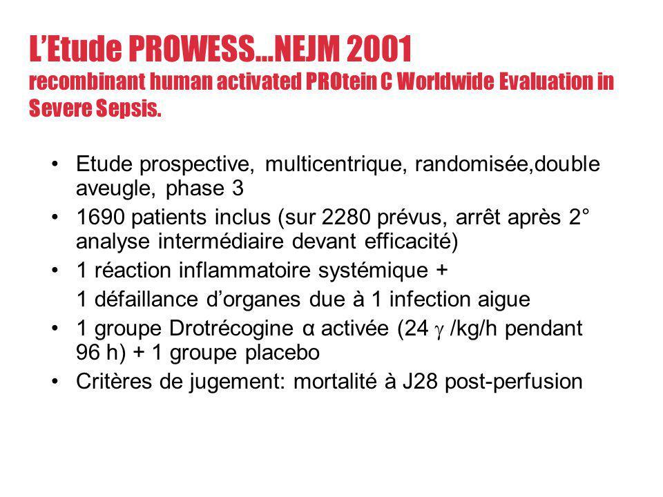 LEtude PROWESS…NEJM 2001 recombinant human activated PROtein C Worldwide Evaluation in Severe Sepsis. Etude prospective, multicentrique, randomisée,do