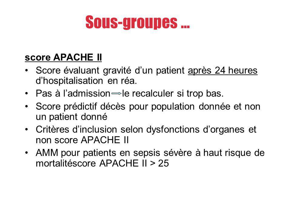 score APACHE II Score évaluant gravité dun patient après 24 heures dhospitalisation en réa. Pas à ladmission le recalculer si trop bas. Score prédicti