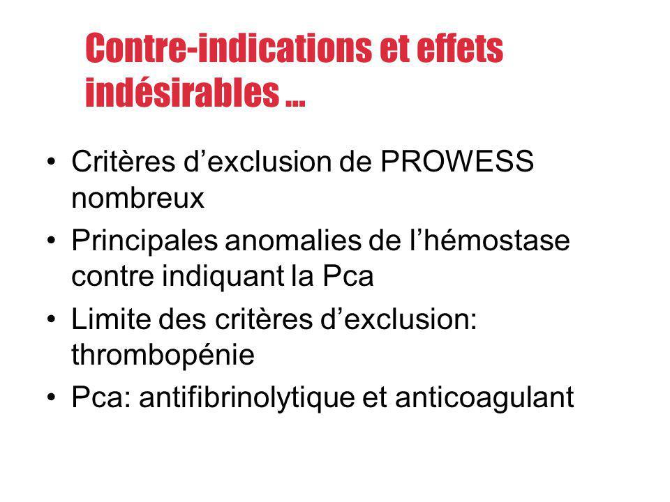 Contre-indications et effets indésirables … Critères dexclusion de PROWESS nombreux Principales anomalies de lhémostase contre indiquant la Pca Limite