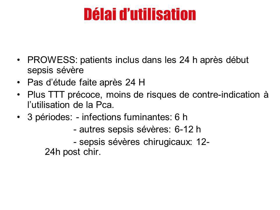 Délai dutilisation PROWESS: patients inclus dans les 24 h après début sepsis sévère Pas détude faite après 24 H Plus TTT précoce, moins de risques de