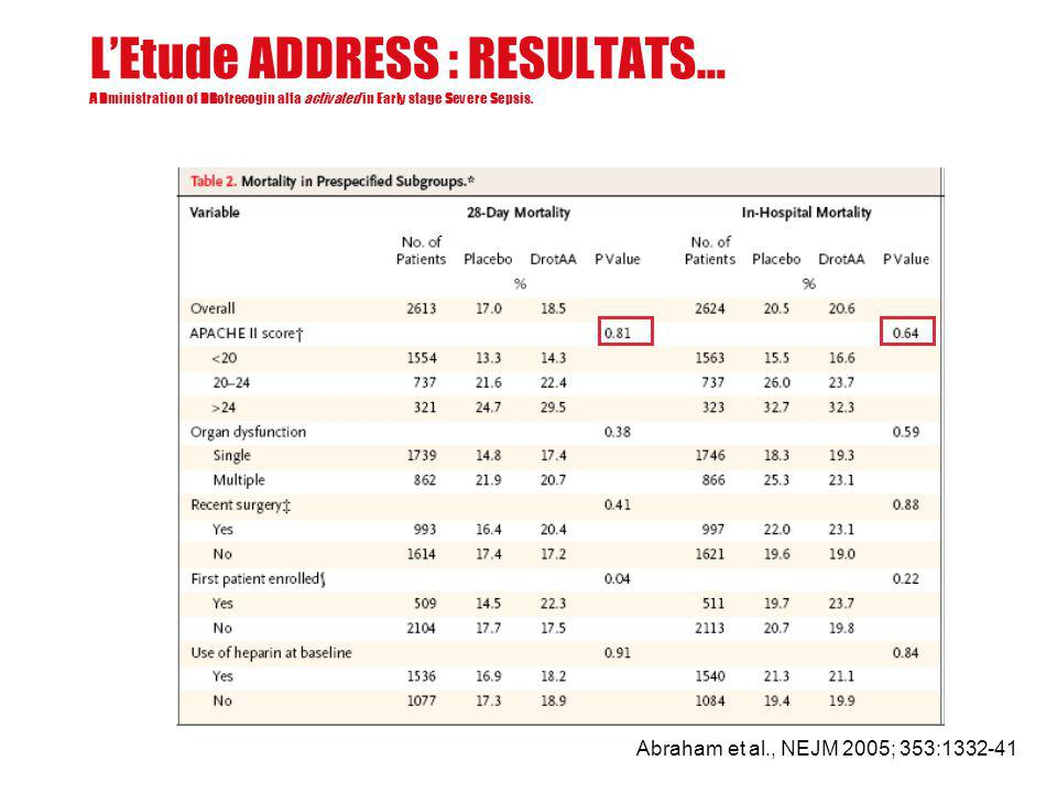 LEtude ADDRESS : RESULTATS… ADministration of DRotrecogin alfa activated in Early stage Severe Sepsis. Abraham et al., NEJM 2005; 353:1332-41