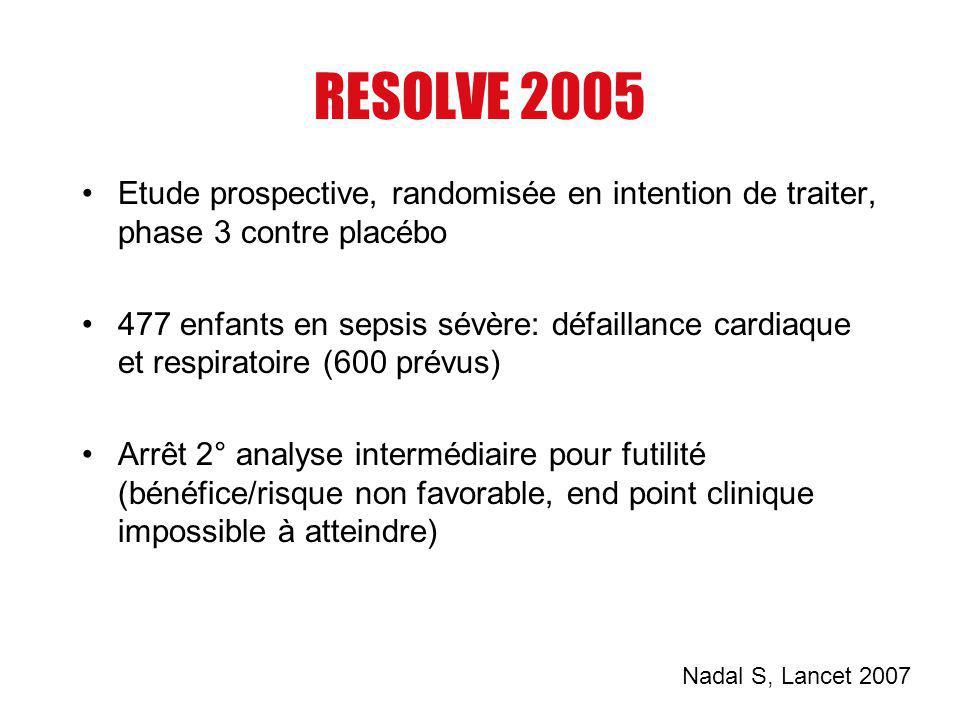 RESOLVE 2005 Etude prospective, randomisée en intention de traiter, phase 3 contre placébo 477 enfants en sepsis sévère: défaillance cardiaque et resp