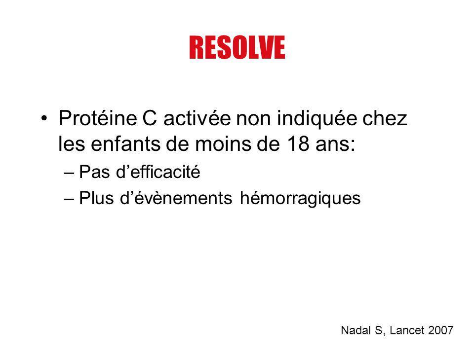RESOLVE Protéine C activée non indiquée chez les enfants de moins de 18 ans: –Pas defficacité –Plus dévènements hémorragiques Nadal S, Lancet 2007