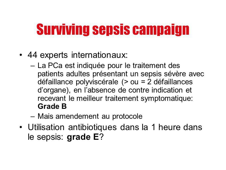 Surviving sepsis campaign 44 experts internationaux: –La PCa est indiquée pour le traitement des patients adultes présentant un sepsis sévère avec déf