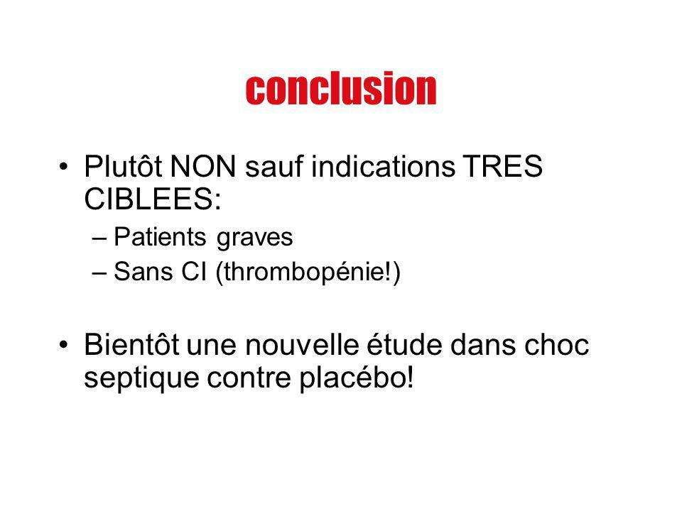 conclusion Plutôt NON sauf indications TRES CIBLEES: –Patients graves –Sans CI (thrombopénie!) Bientôt une nouvelle étude dans choc septique contre pl