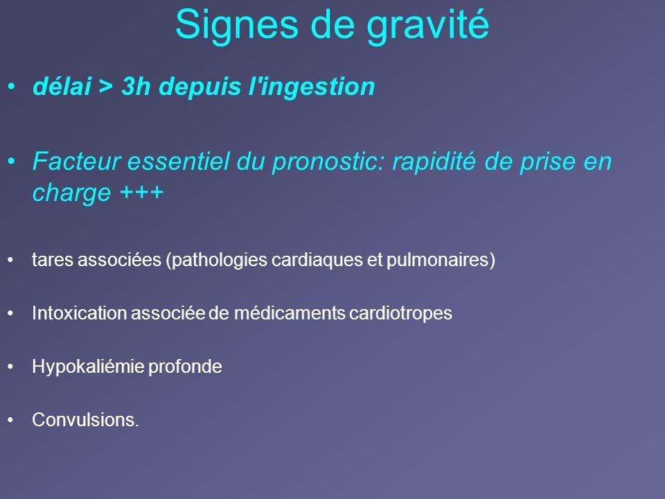 Signes de gravité délai > 3h depuis l'ingestion Facteur essentiel du pronostic: rapidité de prise en charge +++ tares associées (pathologies cardiaque