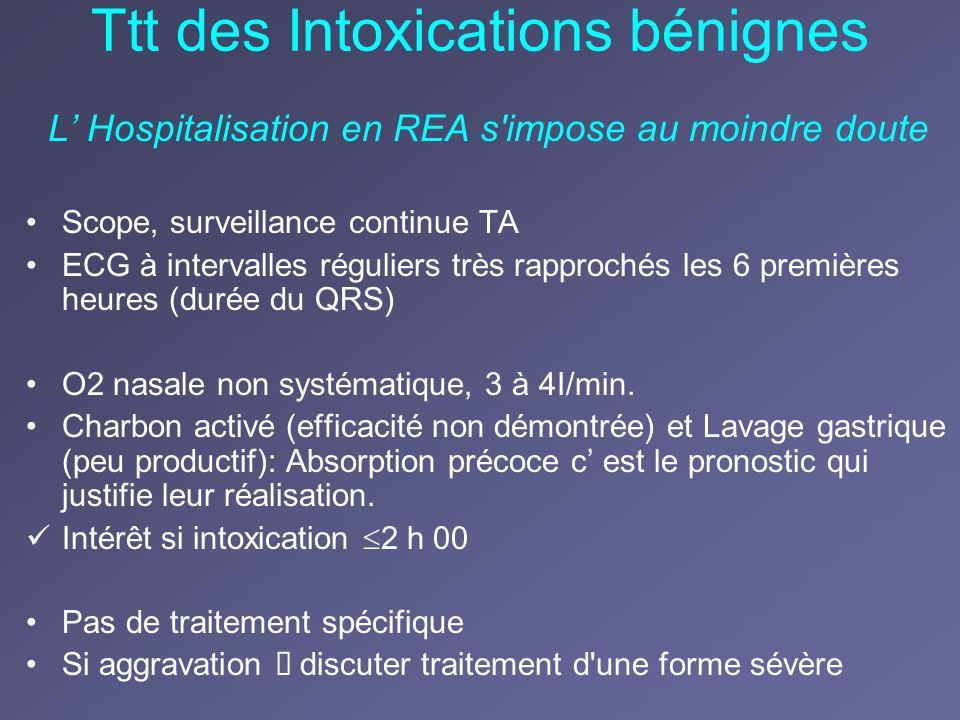 Ttt des Intoxications bénignes L Hospitalisation en REA s'impose au moindre doute Scope, surveillance continue TA ECG à intervalles réguliers très rap