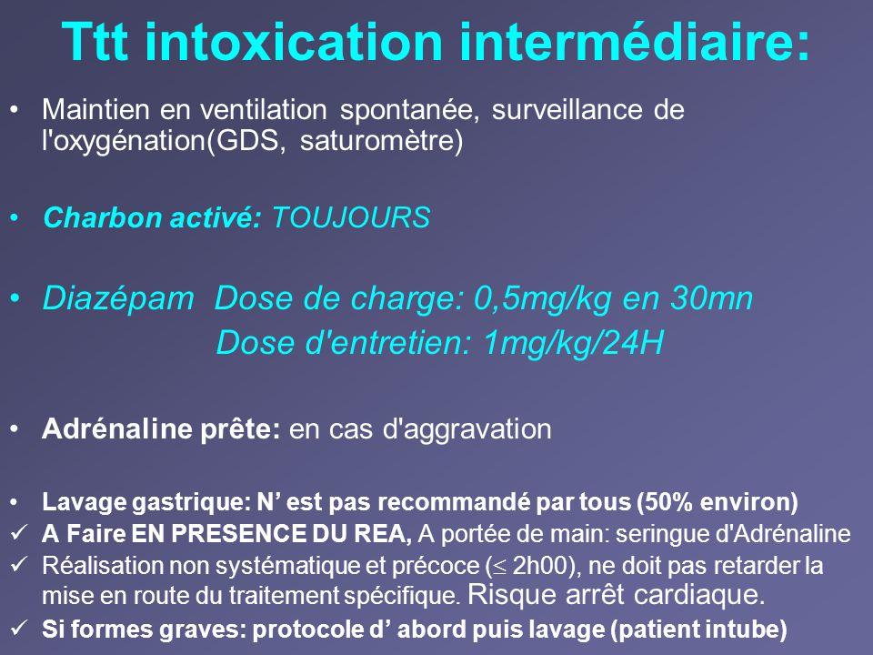 Ttt intoxication intermédiaire: Maintien en ventilation spontanée, surveillance de l'oxygénation(GDS, saturomètre) Charbon activé: TOUJOURS Diazépam D