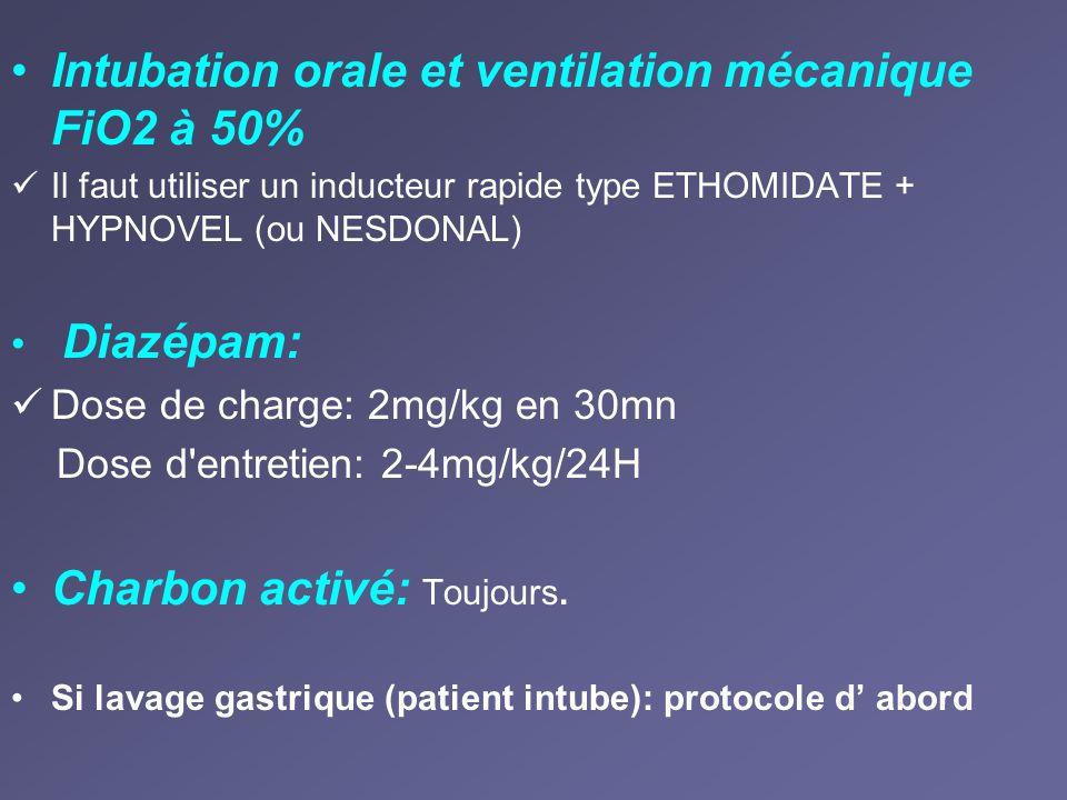 Intubation orale et ventilation mécanique FiO2 à 50% Il faut utiliser un inducteur rapide type ETHOMIDATE + HYPNOVEL (ou NESDONAL) Diazépam: Dose de c