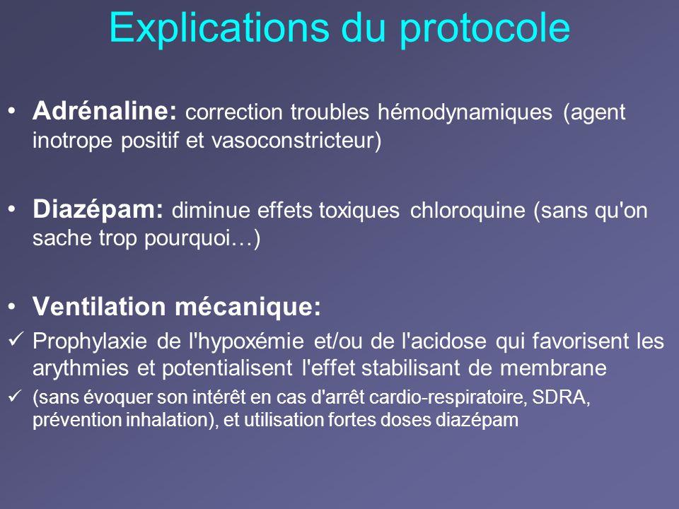 Explications du protocole Adrénaline: correction troubles hémodynamiques (agent inotrope positif et vasoconstricteur) Diazépam: diminue effets toxique