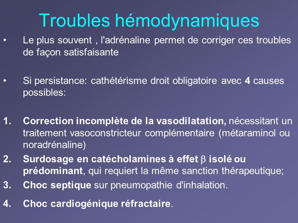 Troubles hémodynamiques Le plus souvent, l'adrénaline permet de corriger ces troubles de façon satisfaisante Si persistance: cathétérisme droit obliga