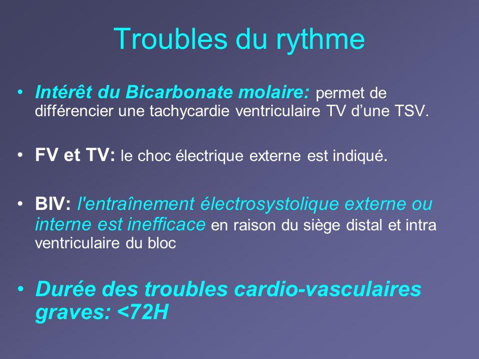 Troubles du rythme Intérêt du Bicarbonate molaire: permet de différencier une tachycardie ventriculaire TV dune TSV. FV et TV: le choc électrique exte