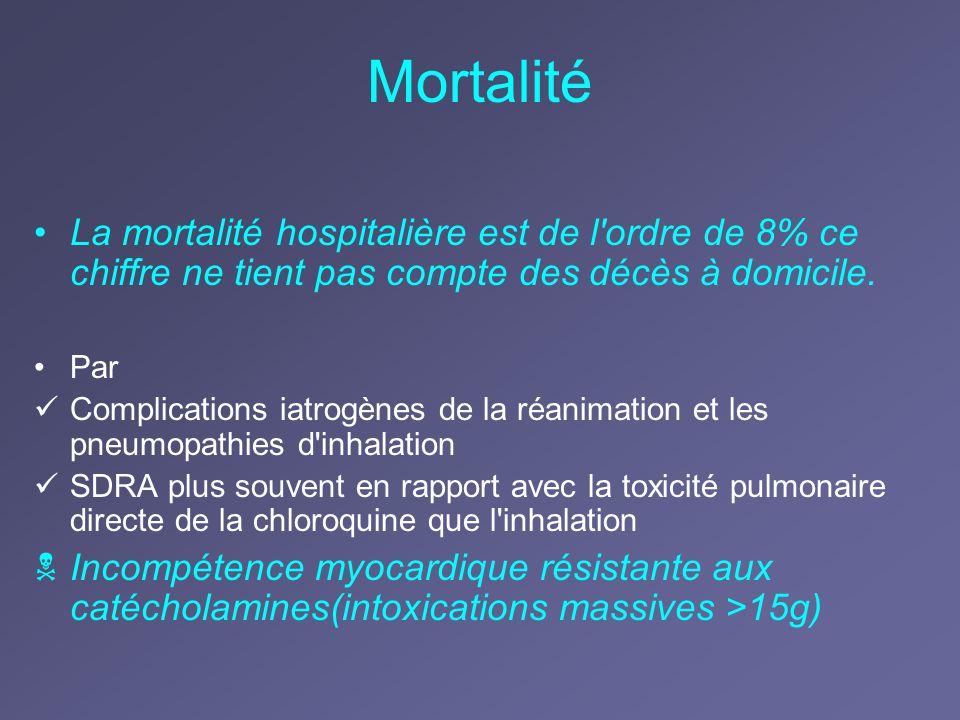 Mortalité La mortalité hospitalière est de l'ordre de 8% ce chiffre ne tient pas compte des décès à domicile. Par Complications iatrogènes de la réani