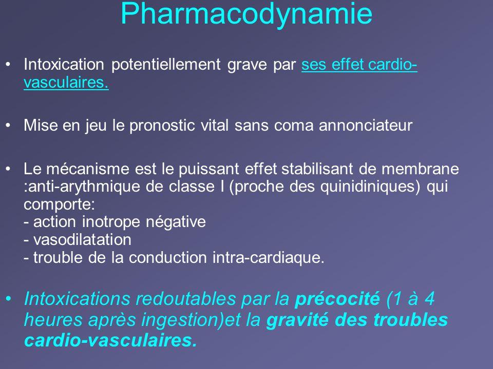 Pharmacodynamie Intoxication potentiellement grave par ses effet cardio- vasculaires. Mise en jeu le pronostic vital sans coma annonciateur Le mécanis