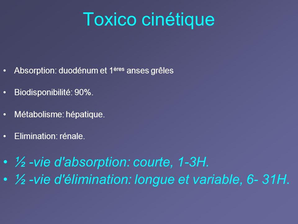 Toxico cinétique Absorption: duodénum et 1 ères anses grêles Biodisponibilité: 90%. Métabolisme: hépatique. Elimination: rénale. ½ -vie d'absorption: