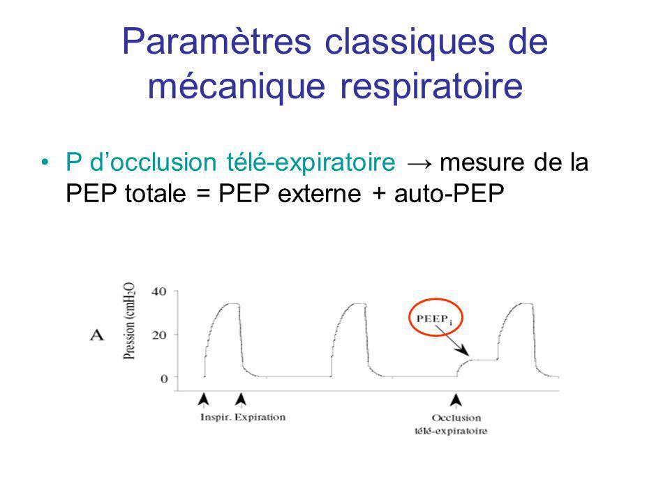 Paramètres classiques de mécanique respiratoire P docclusion télé-expiratoire mesure de la PEP totale = PEP externe + auto-PEP
