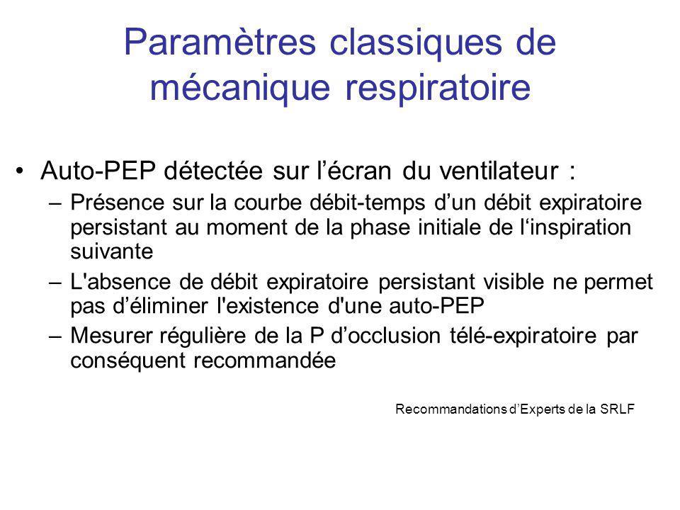 Paramètres classiques de mécanique respiratoire Auto-PEP détectée sur lécran du ventilateur : –Présence sur la courbe débit-temps dun débit expiratoir