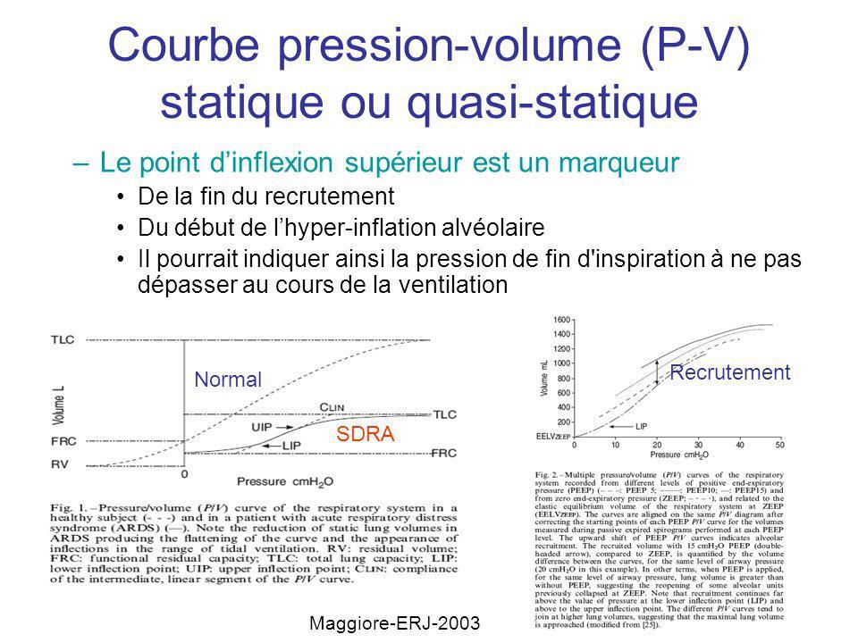 Courbe pression-volume (P-V) statique ou quasi-statique –Le point dinflexion supérieur est un marqueur De la fin du recrutement Du début de lhyper-inf