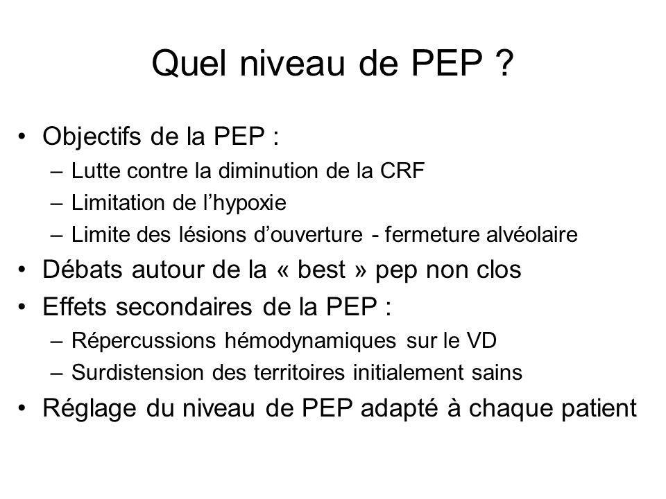 Quel niveau de PEP ? Objectifs de la PEP : –Lutte contre la diminution de la CRF –Limitation de lhypoxie –Limite des lésions douverture - fermeture al
