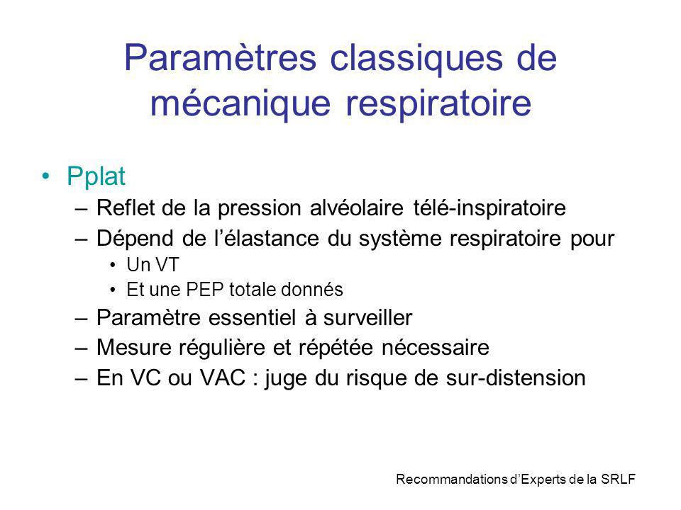 Paramètres classiques de mécanique respiratoire Pplat –Reflet de la pression alvéolaire télé-inspiratoire –Dépend de lélastance du système respiratoir
