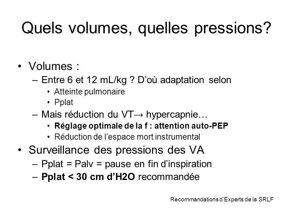 Quels volumes, quelles pressions? Volumes : –Entre 6 et 12 mL/kg ? Doù adaptation selon Atteinte pulmonaire Pplat –Mais réduction du VT hypercapnie… R