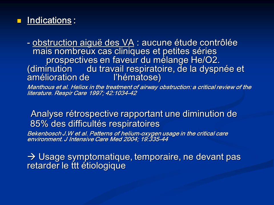 Indications : Indications : - obstruction aiguë des VA : aucune étude contrôlée mais nombreux cas cliniques et petites séries prospectives en faveur d