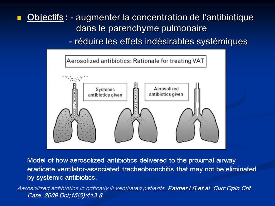 Objectifs : - augmenter la concentration de lantibiotique dans le parenchyme pulmonaire Objectifs : - augmenter la concentration de lantibiotique dans