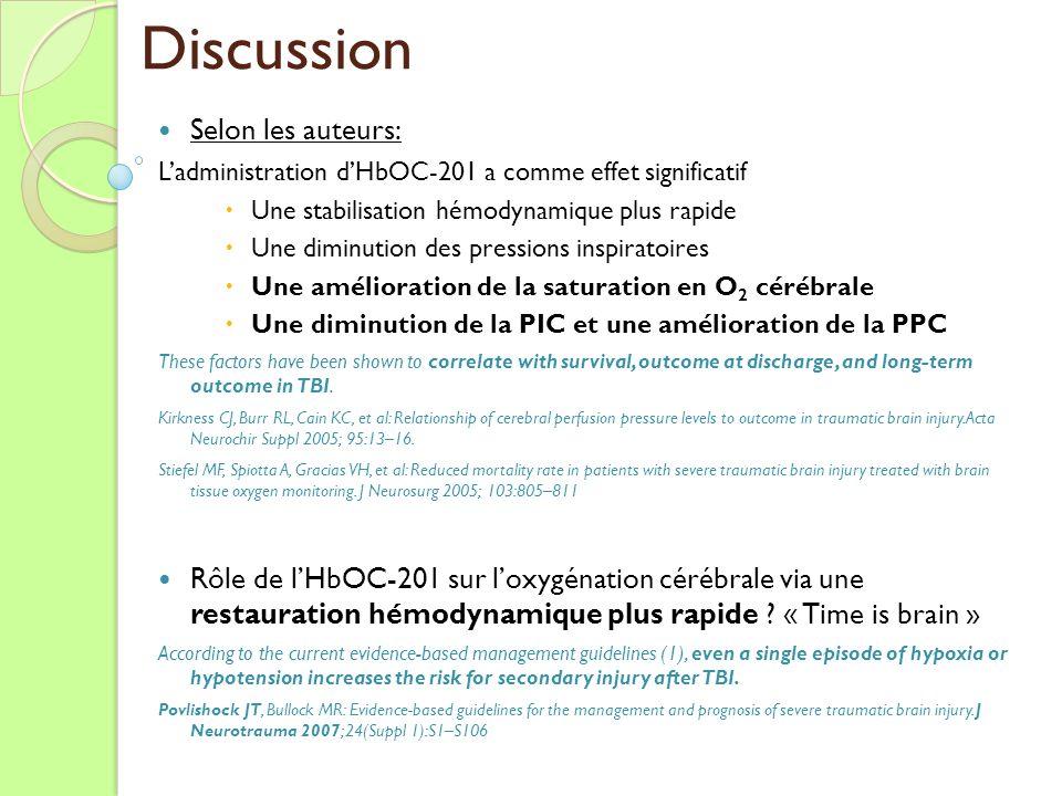 Discussion Selon les auteurs: Ladministration dHbOC-201 a comme effet significatif Une stabilisation hémodynamique plus rapide Une diminution des pres