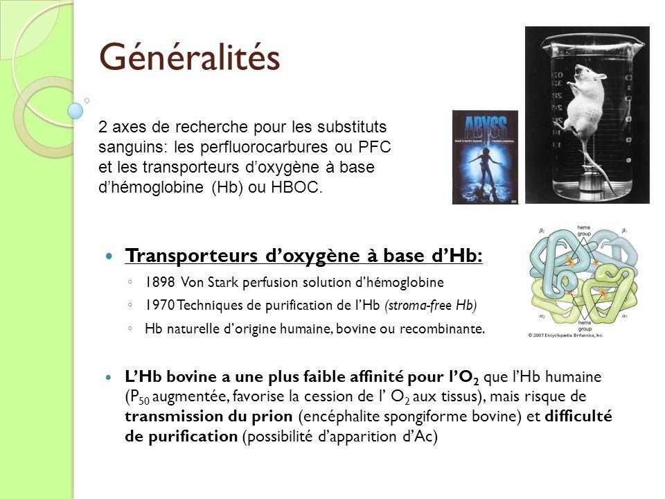 Généralités Transporteurs doxygène à base dHb: 1898 Von Stark perfusion solution dhémoglobine 1970 Techniques de purification de lHb (stroma-free Hb)