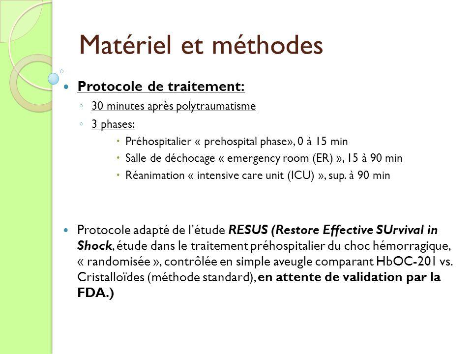 Matériel et méthodes Protocole de traitement: 30 minutes après polytraumatisme 3 phases: Préhospitalier « prehospital phase», 0 à 15 min Salle de déch