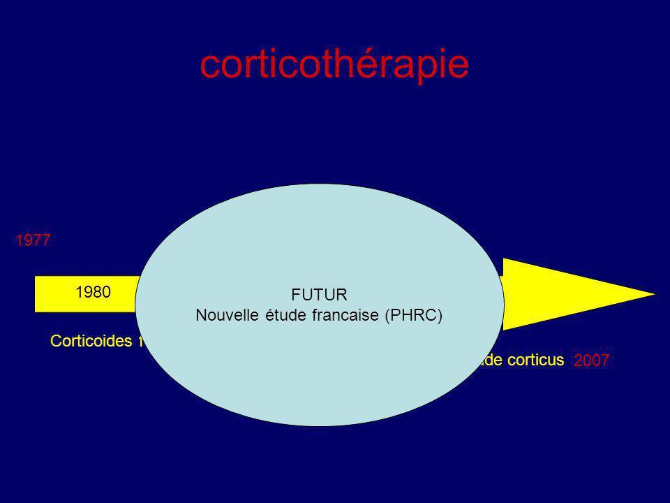 corticothérapie 1977 2007 Corticoides fortes doses Étude francaise Étude corticus 198019902000 FUTUR Nouvelle étude francaise (PHRC)