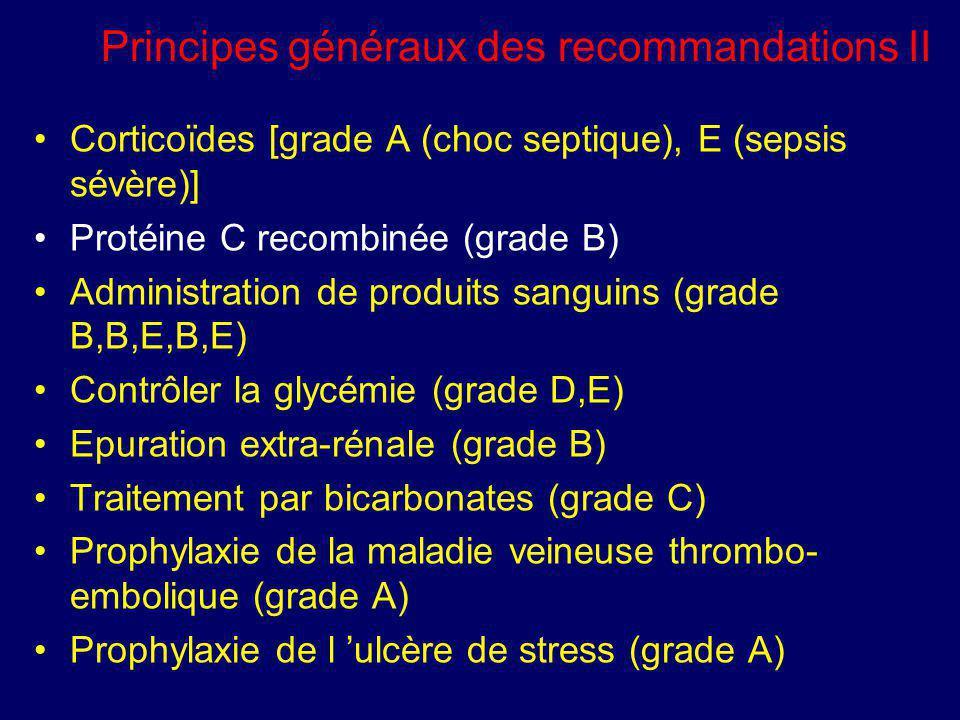 Principes généraux des recommandations II Corticoïdes [grade A (choc septique), E (sepsis sévère)] Protéine C recombinée (grade B) Administration de p