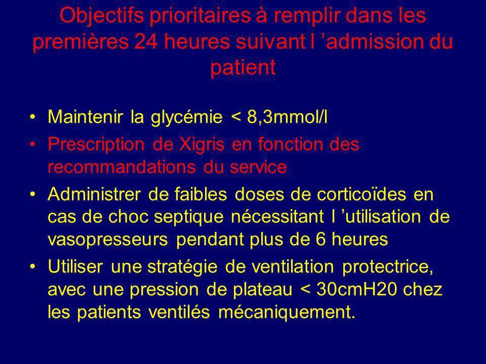 Objectifs prioritaires à remplir dans les premières 24 heures suivant l admission du patient Maintenir la glycémie < 8,3mmol/l Prescription de Xigris