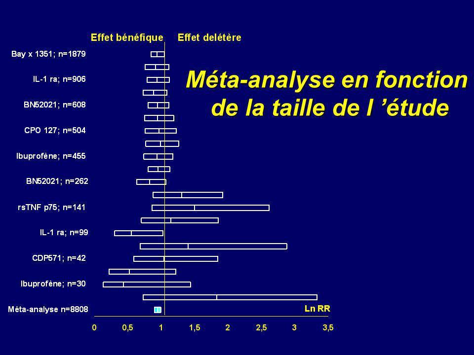 Méta-analyse en fonction de la taille de l étude