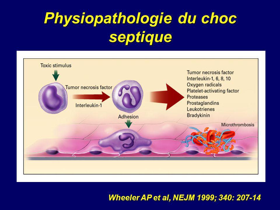 Physiopathologie du choc septique Wheeler AP et al, NEJM 1999; 340: 207-14
